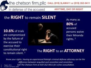 Raleigh Miranda Rights Lawyer